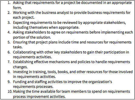 respect requirements management